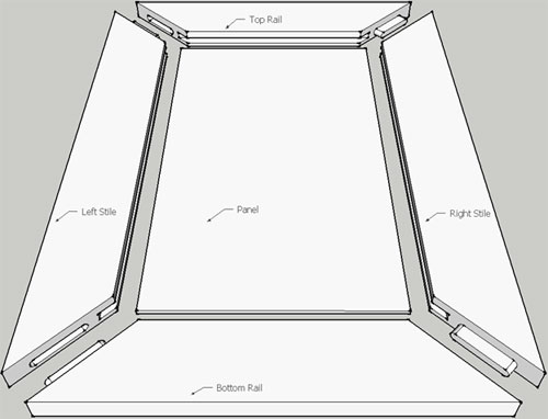 Recessed Panel Joint Cabinet Doors