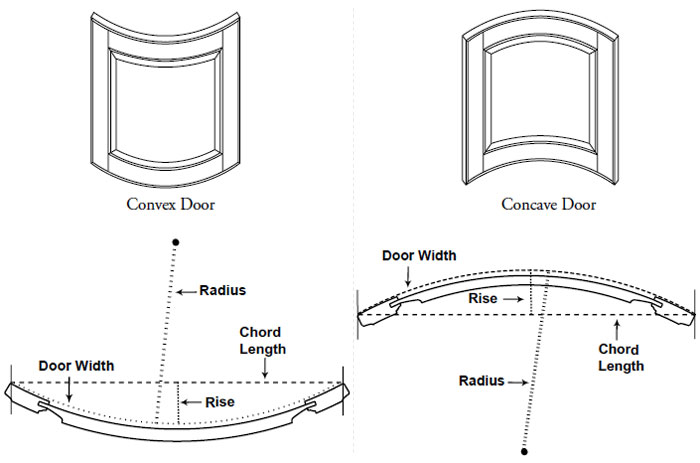Convex Door / Concave Door Door Radius  sc 1 st  Decore-ative Specialties & Rapid Radius Program pezcame.com